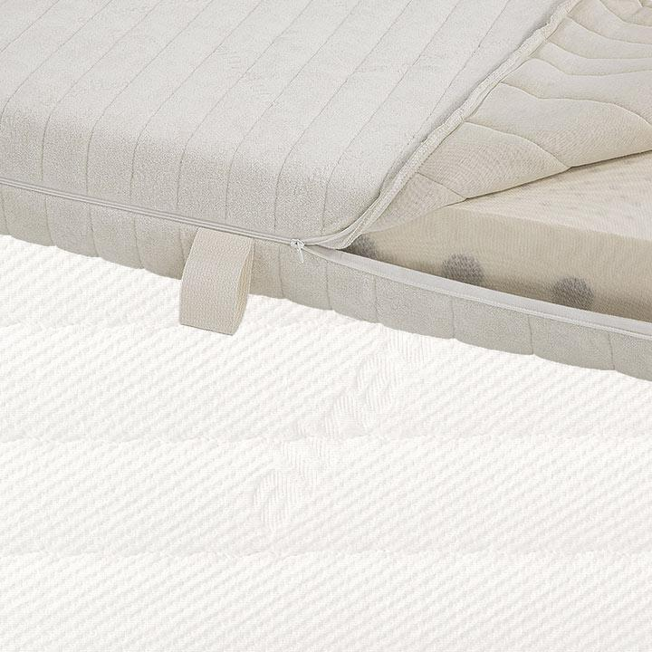 Allergiker-Matratzen mit waschbaren Bezügen