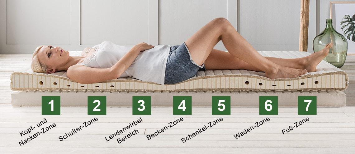 Schlafsystem