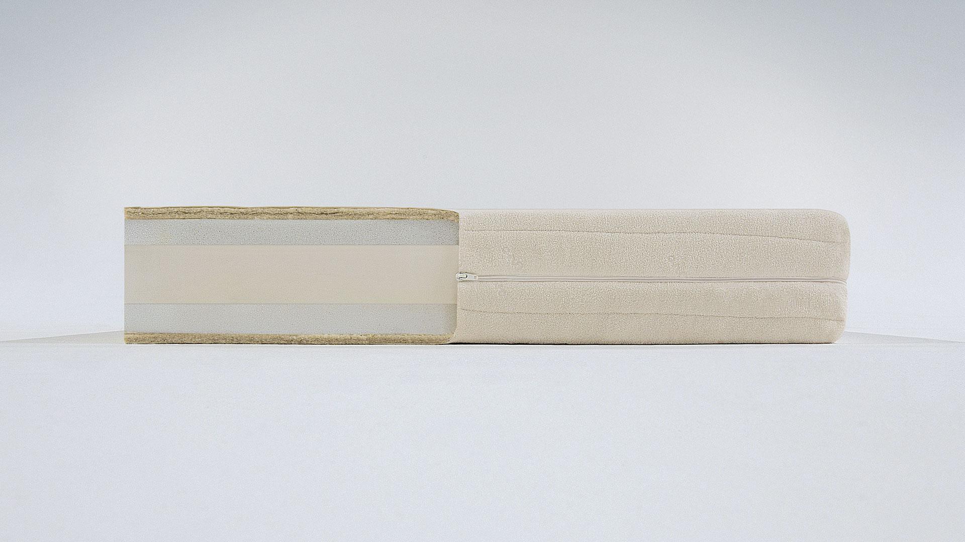 Schaumstoff Zuschnitt mit hochwertigen Materialien